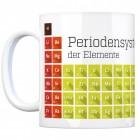 Periodensystem Kaffeebecher